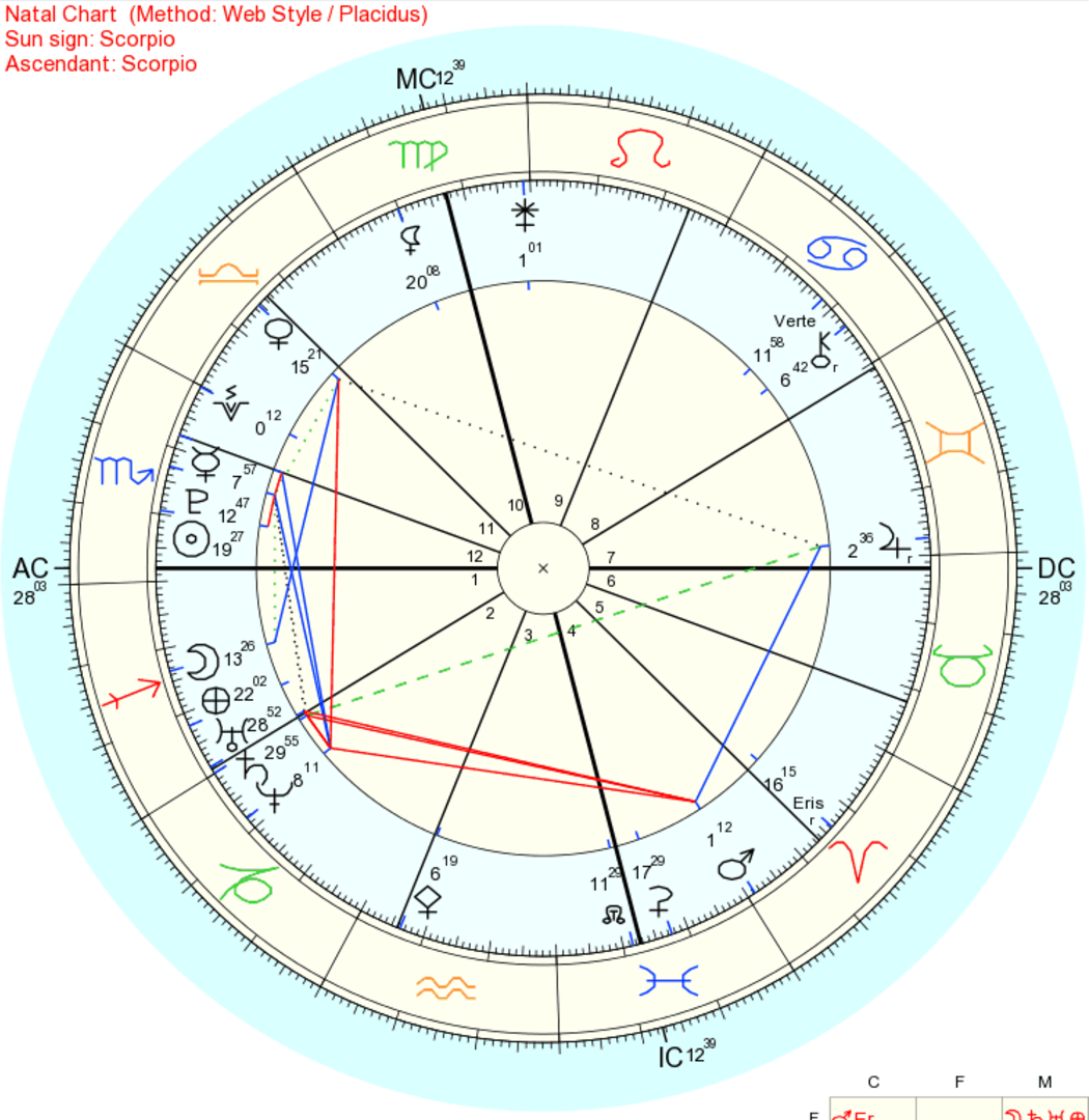 Natal chart report lunar ladies natal chart report nvjuhfo Image collections